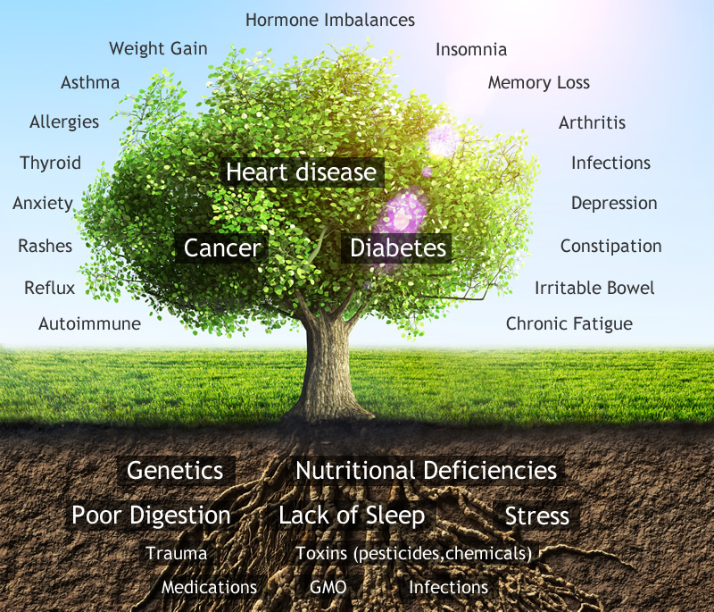 What Natural Medicine Is Good For Depression